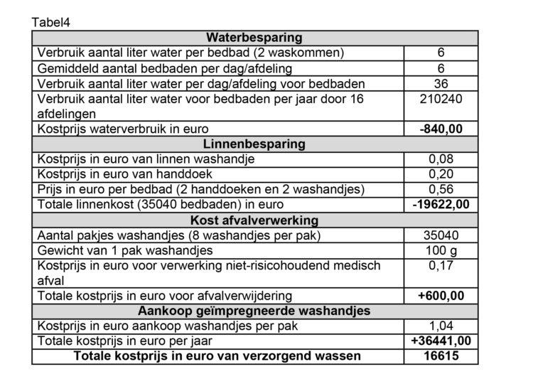 washandjes-04